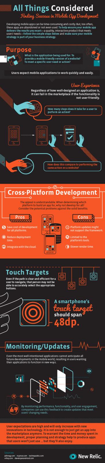 Infografica: Come realizzare un app di succeso