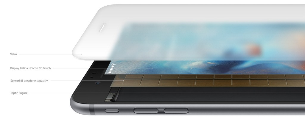 iPhone 6S Display 3D Touch